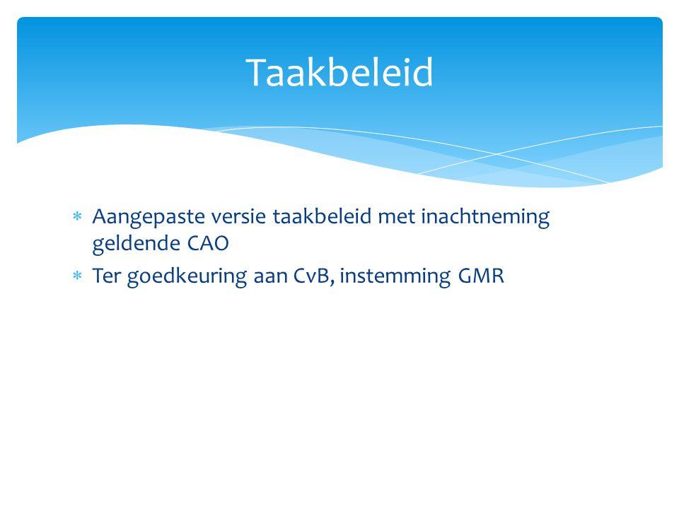  Aangepaste versie taakbeleid met inachtneming geldende CAO  Ter goedkeuring aan CvB, instemming GMR Taakbeleid