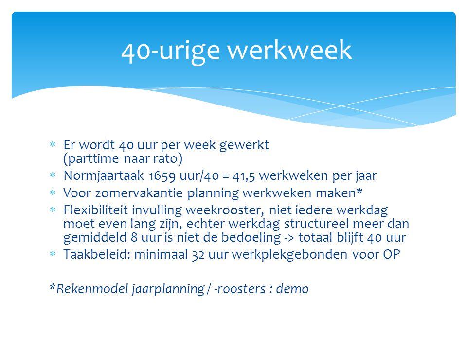  Er wordt 40 uur per week gewerkt (parttime naar rato)  Normjaartaak 1659 uur/40 = 41,5 werkweken per jaar  Voor zomervakantie planning werkweken m