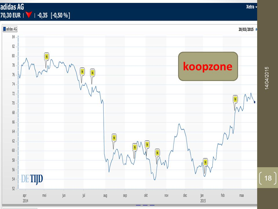 14/04/2015 18 koopzone