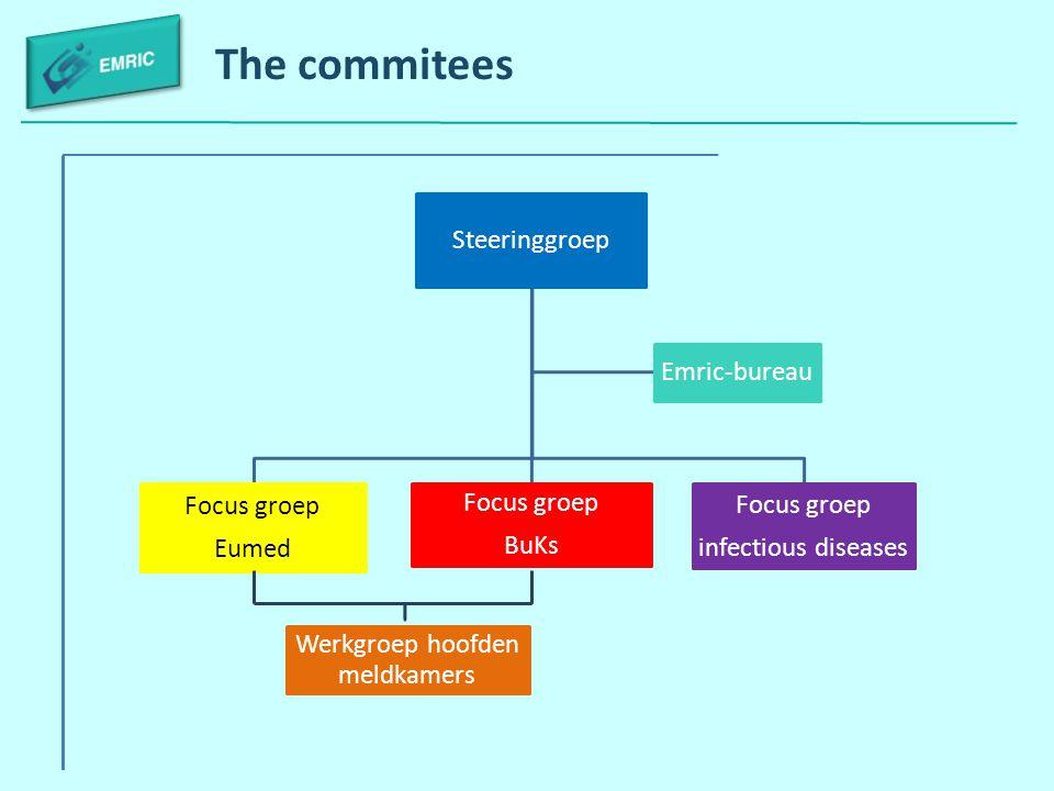 The commitees Steeringgroep Focus groep Eumed Focus groep BuKs Focus groep infectious diseases Emric-bureau Werkgroep hoofden meldkamers