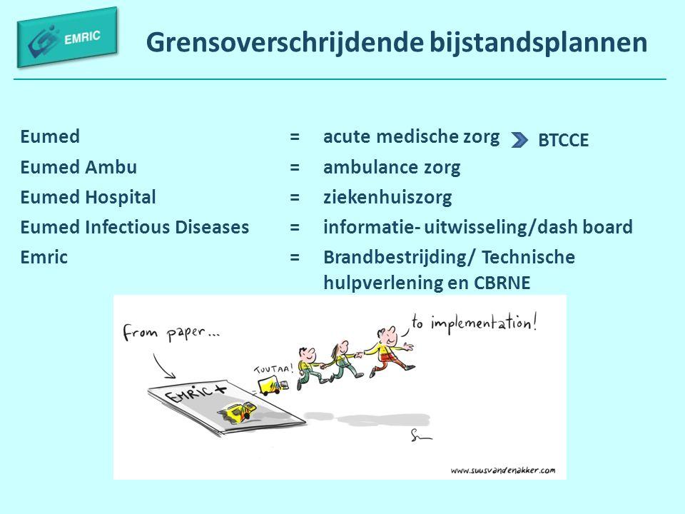 Grensoverschrijdende bijstandsplannen Eumed = acute medische zorg Eumed Ambu = ambulance zorg Eumed Hospital = ziekenhuiszorg Eumed Infectious Disease