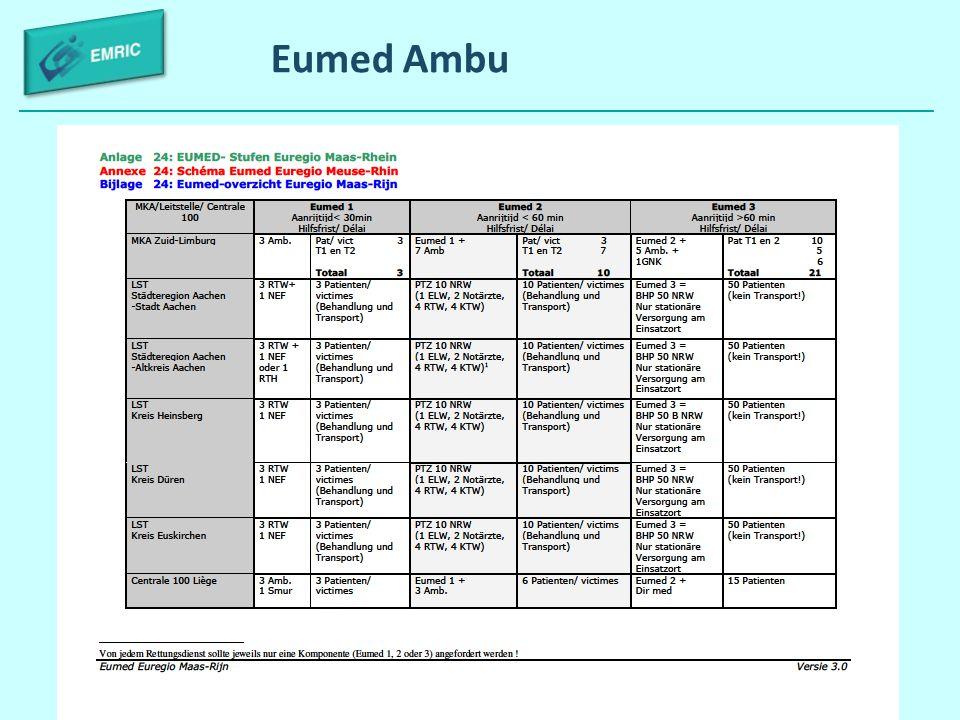 Eumed Ambu