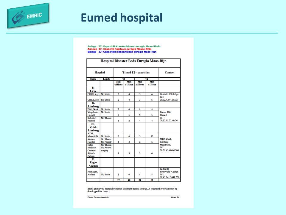 Eumed hospital