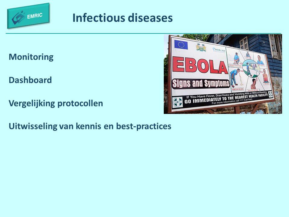 Infectious diseases Monitoring Dashboard Vergelijking protocollen Uitwisseling van kennis en best-practices