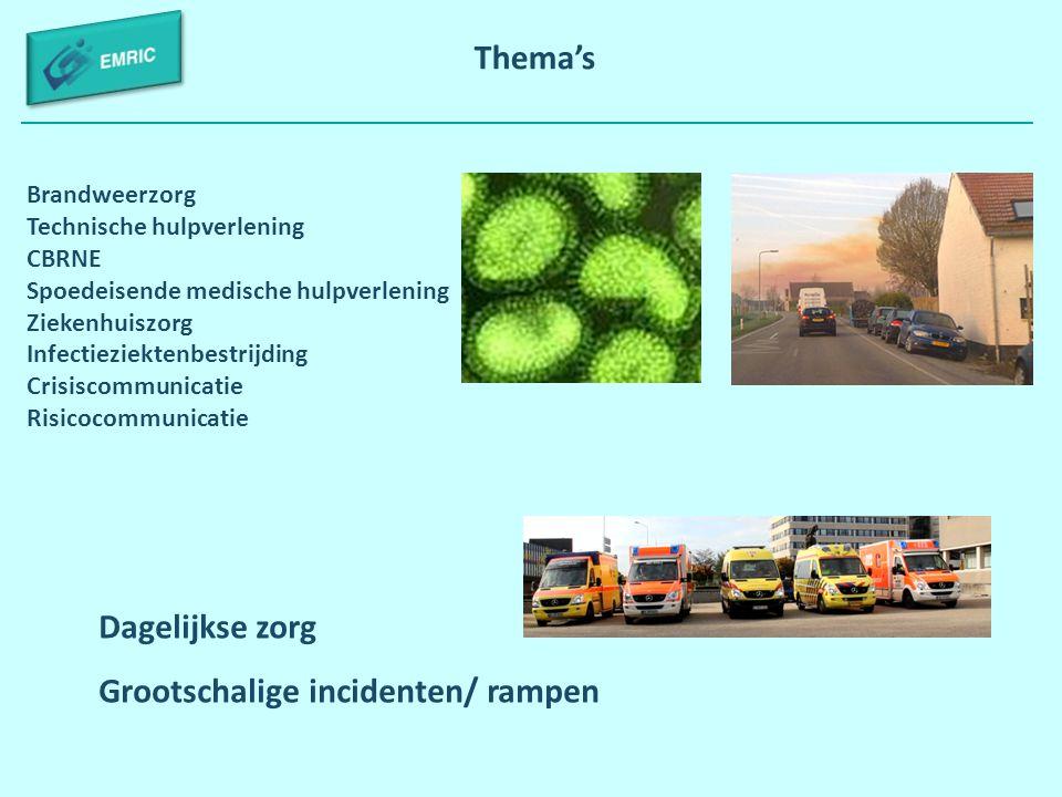 Thema's Brandweerzorg Technische hulpverlening CBRNE Spoedeisende medische hulpverlening Ziekenhuiszorg Infectieziektenbestrijding Crisiscommunicatie
