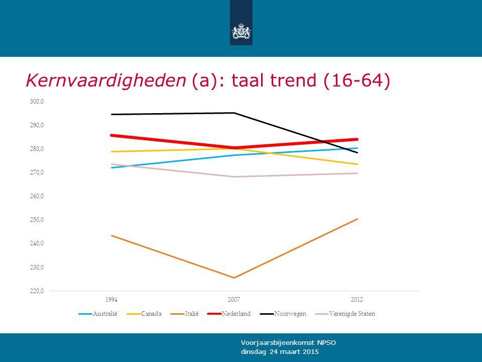 Kernvaardigheden (a): taal trend (16-64) dinsdag 24 maart 2015 Voorjaarsbijeenkomst NPSO