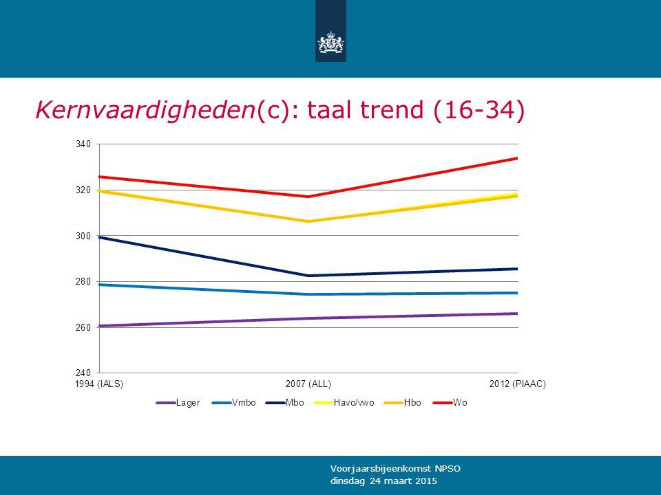 Kernvaardigheden(c): taal trend (16-34) dinsdag 24 maart 2015 Voorjaarsbijeenkomst NPSO