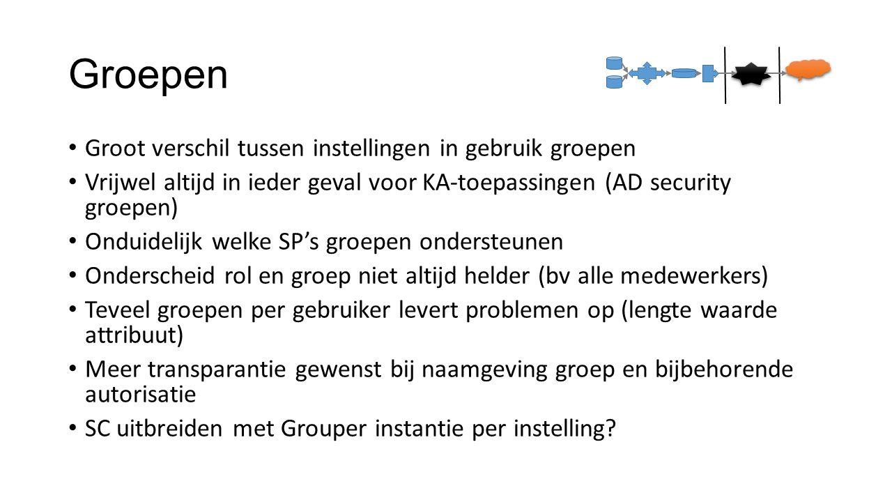 Groepen Groot verschil tussen instellingen in gebruik groepen Vrijwel altijd in ieder geval voor KA-toepassingen (AD security groepen) Onduidelijk wel