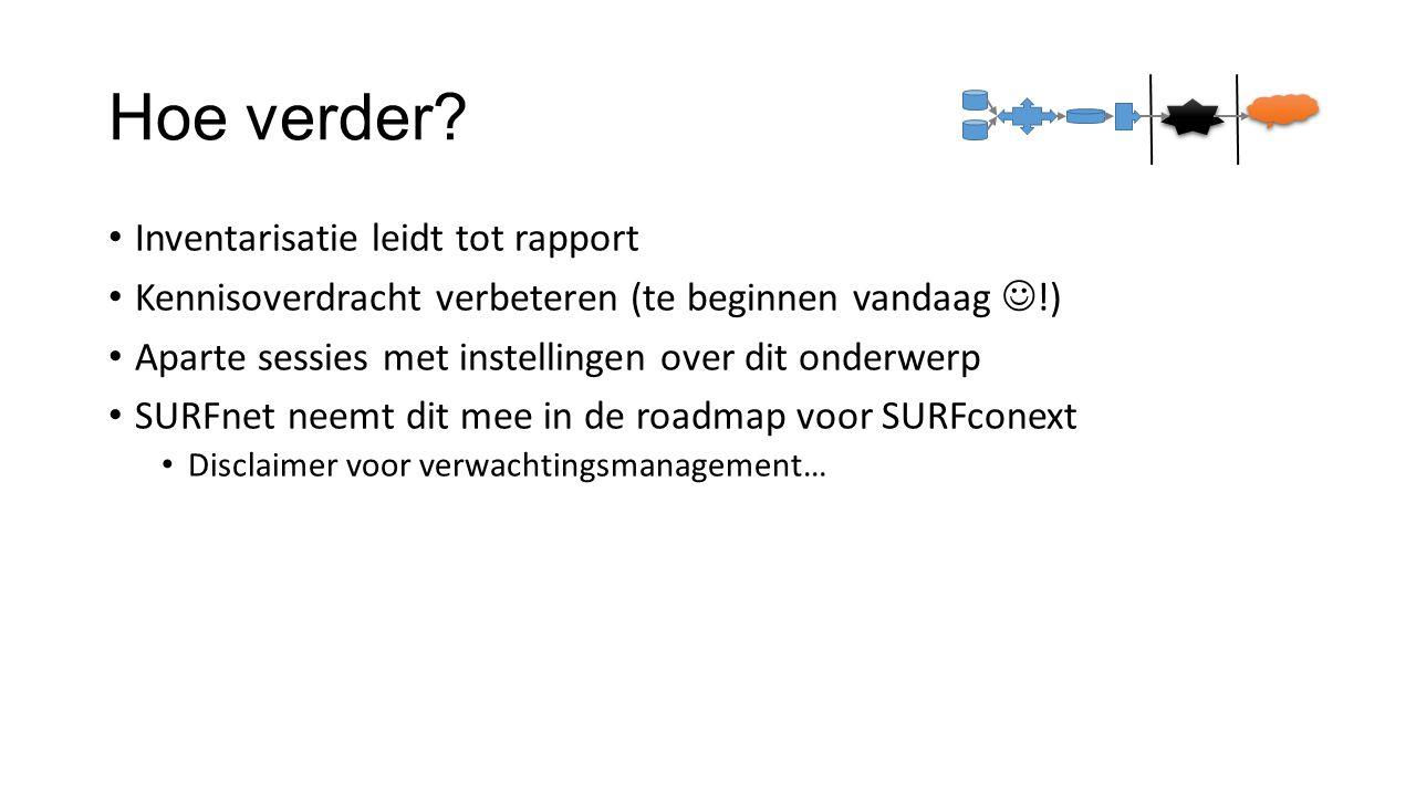 Hoe verder? Inventarisatie leidt tot rapport Kennisoverdracht verbeteren (te beginnen vandaag !) Aparte sessies met instellingen over dit onderwerp SU