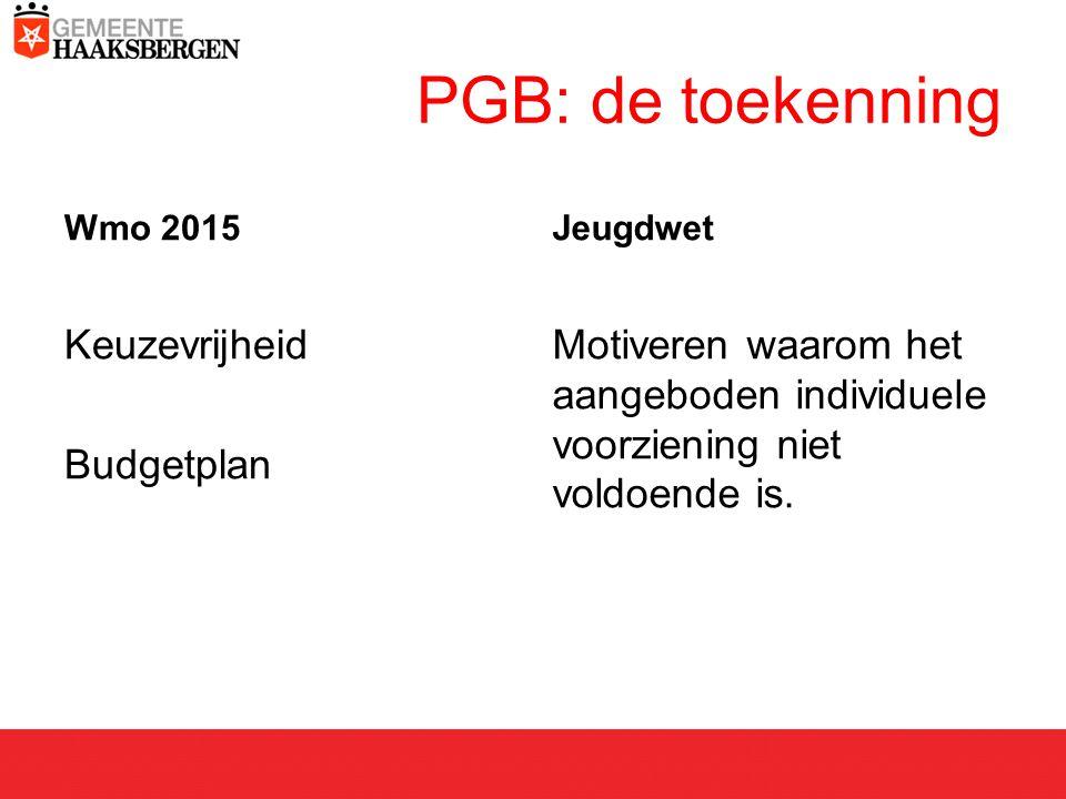 PGB: de toekenning Wmo 2015 Keuzevrijheid Budgetplan Jeugdwet Motiveren waarom het aangeboden individuele voorziening niet voldoende is.