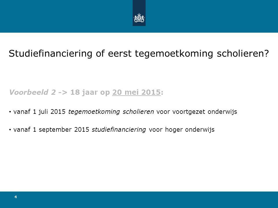 44 Voorbeeld 2 -> 18 jaar op 20 mei 2015: vanaf 1 juli 2015 tegemoetkoming scholieren voor voortgezet onderwijs vanaf 1 september 2015 studiefinancier