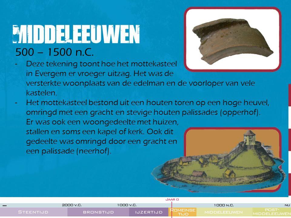 500 – 1500 n.C. -Deze tekening toont hoe het mottekasteel in Evergem er vroeger uitzag. Het was de versterkte woonplaats van de edelman en de voorlope