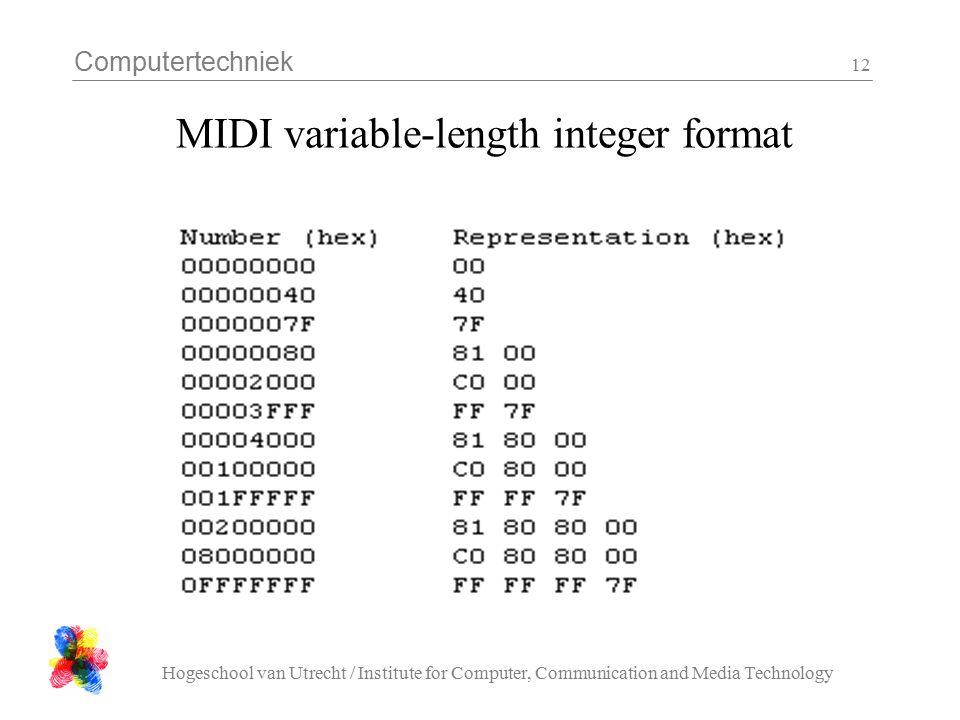 Computertechniek Hogeschool van Utrecht / Institute for Computer, Communication and Media Technology 12 MIDI variable-length integer format