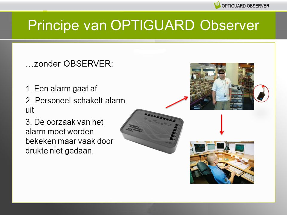 Principe van OPTIGUARD Observer …zonder OBSERVER: 1.