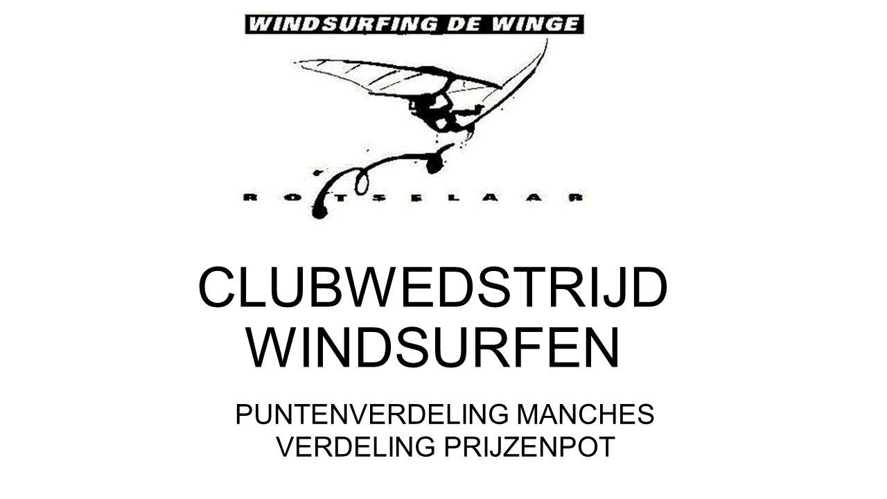 CLUBWEDSTRIJD WINDSURFEN PUNTENVERDELING MANCHES VERDELING PRIJZENPOT