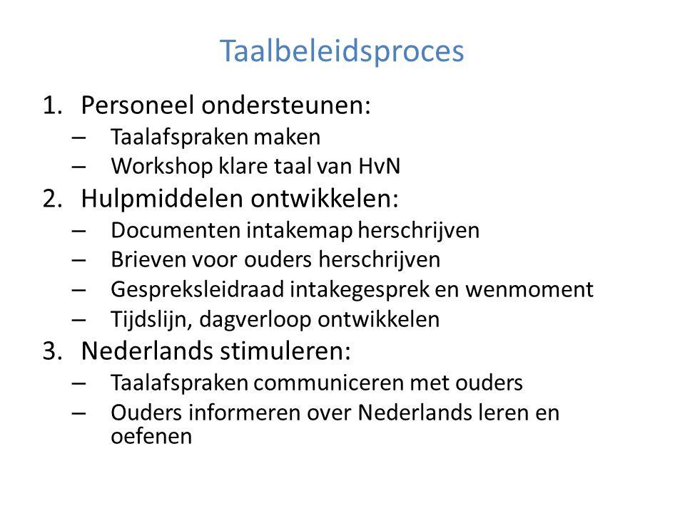Taalbeleidsproces 1.Personeel ondersteunen: – Taalafspraken maken – Workshop klare taal van HvN 2.Hulpmiddelen ontwikkelen: – Documenten intakemap herschrijven – Brieven voor ouders herschrijven – Gespreksleidraad intakegesprek en wenmoment – Tijdslijn, dagverloop ontwikkelen 3.Nederlands stimuleren: – Taalafspraken communiceren met ouders – Ouders informeren over Nederlands leren en oefenen