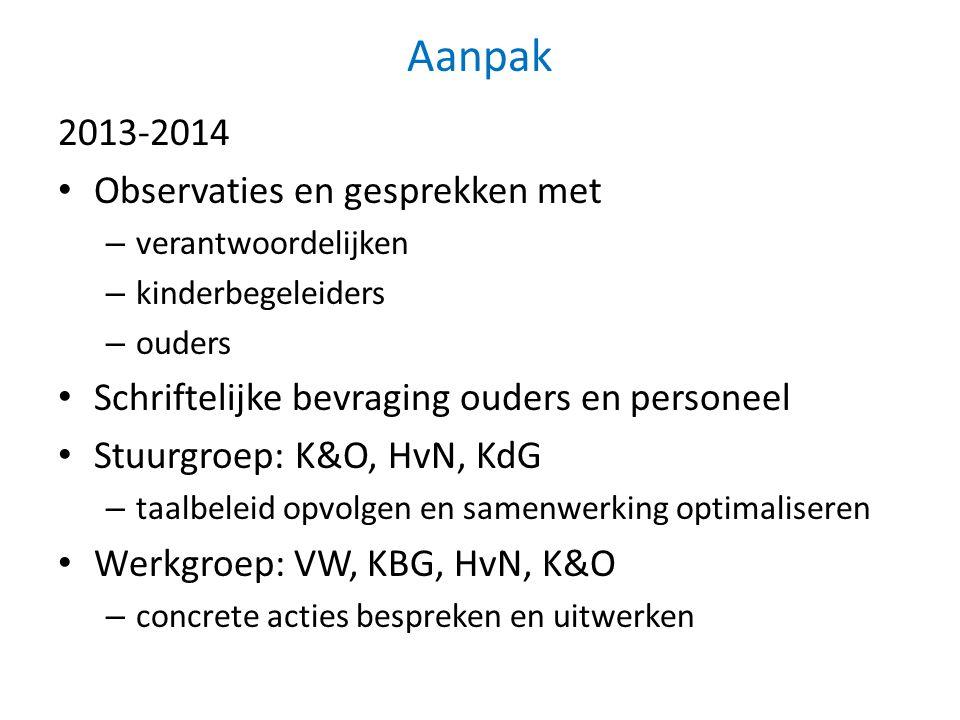 Long run Documenten worden binnenkort in de andere opvanglocaties ook gebruikt Namiddag rond taal na themavergadering voor al de VW -> Karel de Grote Hogeschool -> Huis van het Nederlands
