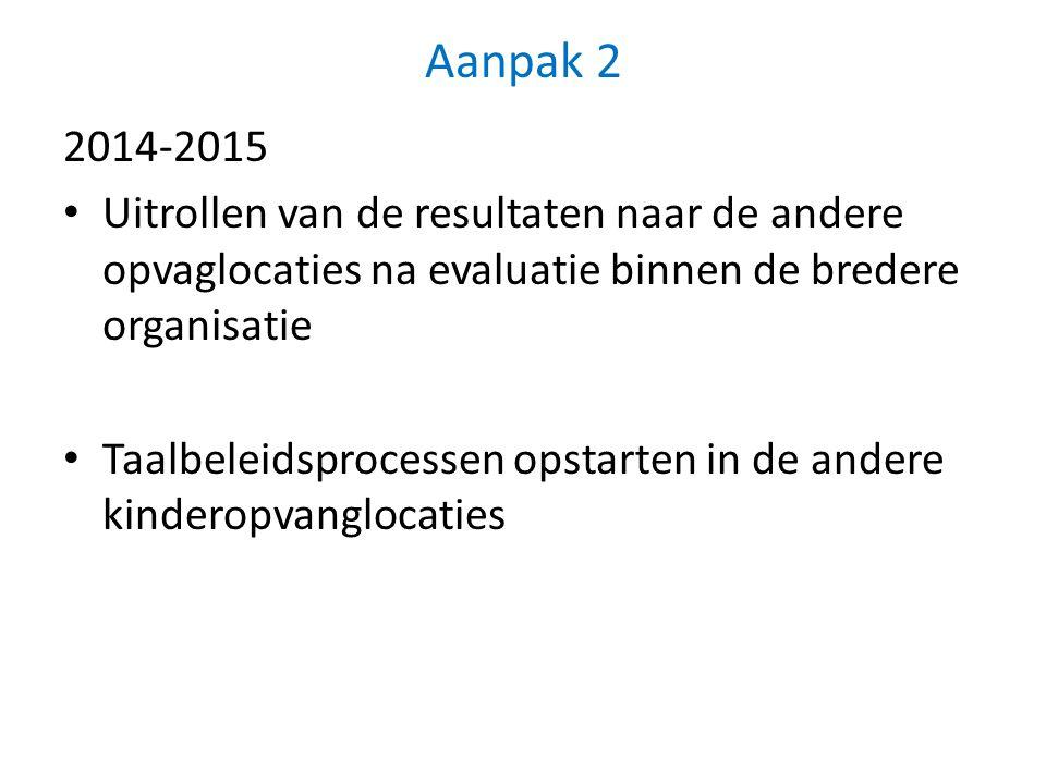 Aanpak 2 2014-2015 Uitrollen van de resultaten naar de andere opvaglocaties na evaluatie binnen de bredere organisatie Taalbeleidsprocessen opstarten in de andere kinderopvanglocaties