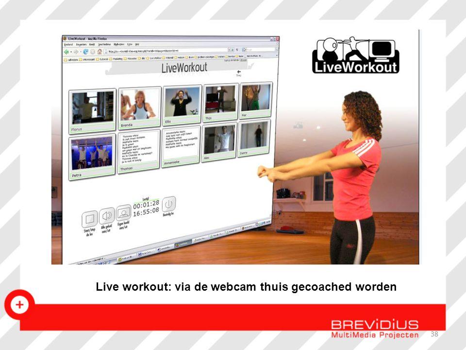 Live workout: via de webcam thuis gecoached worden 38