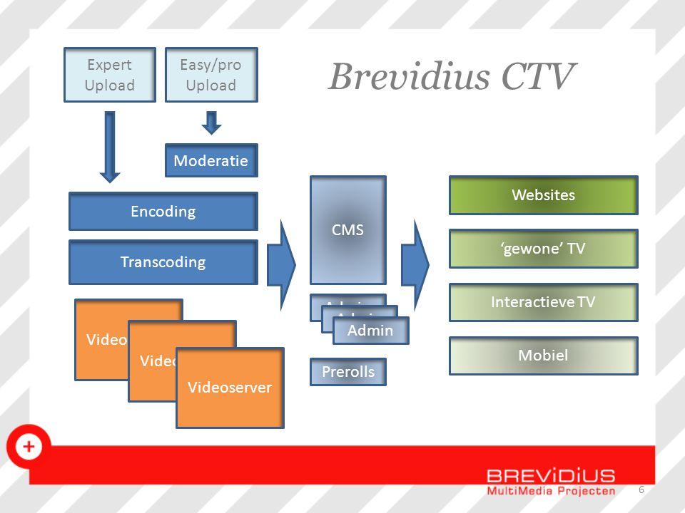 Expert Upload Videoserver Transcoding Encoding Prerolls Moderatie Brevidius CTV Easy/pro Upload Videoserver Websites 'gewone' TV Interactieve TV Mobie