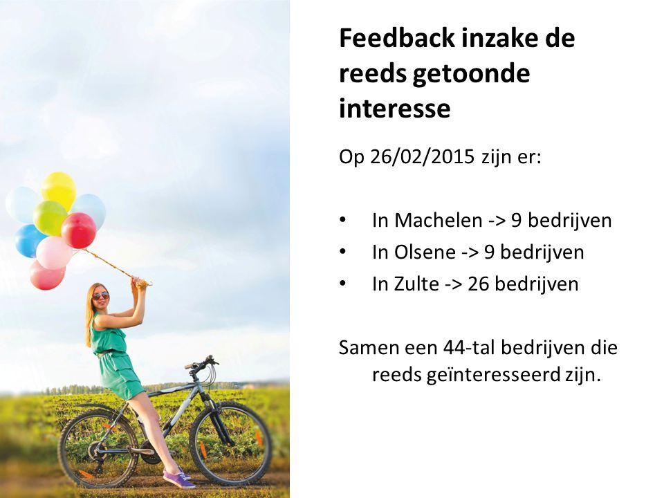 Feedback inzake de reeds getoonde interesse Op 26/02/2015 zijn er: In Machelen -> 9 bedrijven In Olsene -> 9 bedrijven In Zulte -> 26 bedrijven Samen