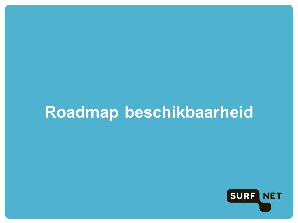 Roadmap beschikbaarheid