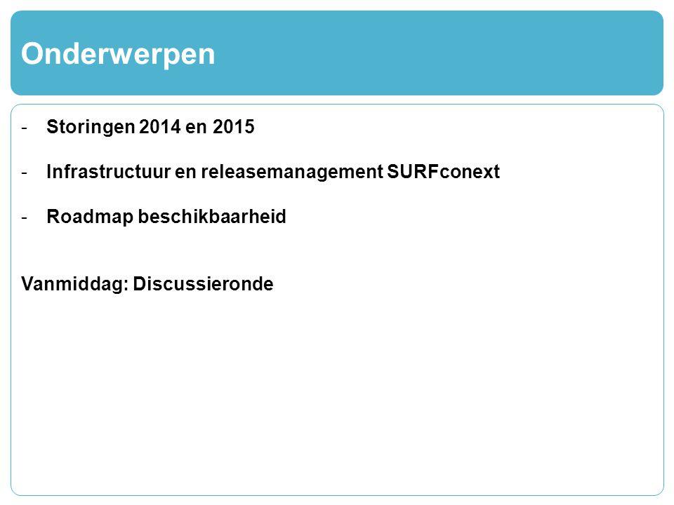 Onderwerpen -Storingen 2014 en 2015 -Infrastructuur en releasemanagement SURFconext -Roadmap beschikbaarheid Vanmiddag: Discussieronde