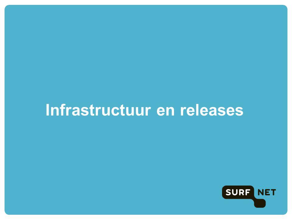 Infrastructuur en releases