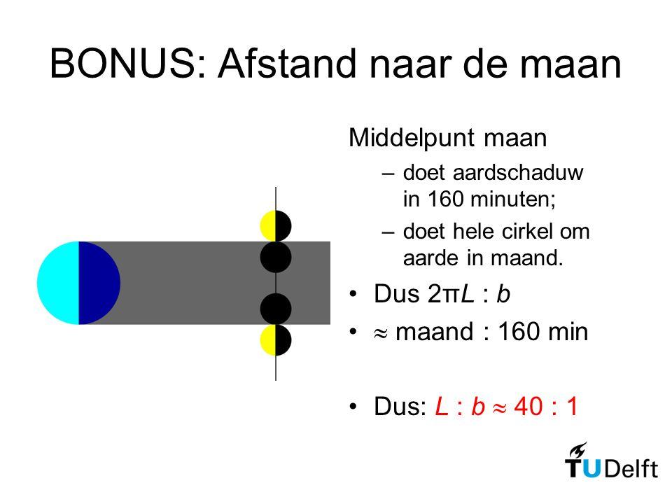 BONUS: Afstand naar de maan Middelpunt maan –doet aardschaduw in 160 minuten; –doet hele cirkel om aarde in maand. Dus 2πL : b  maand : 160 min Dus: