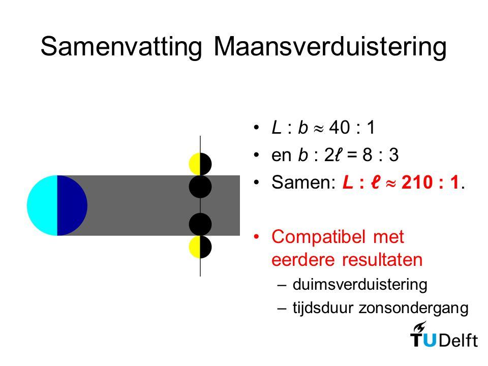 Samenvatting Maansverduistering L : b  40 : 1 en b : 2ℓ = 8 : 3 Samen: L : ℓ  210 : 1. Compatibel met eerdere resultaten –duimsverduistering –tijdsd