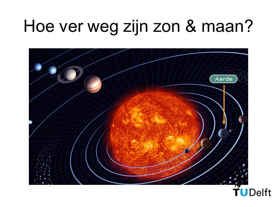 Hoe ver weg zijn zon & maan?