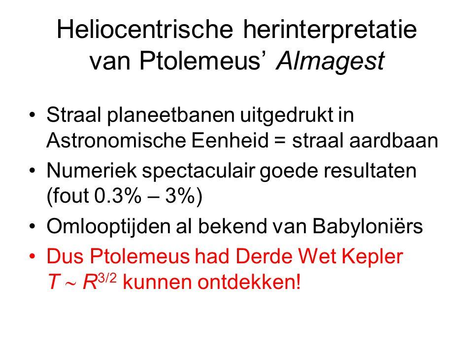Heliocentrische herinterpretatie van Ptolemeus' Almagest Straal planeetbanen uitgedrukt in Astronomische Eenheid = straal aardbaan Numeriek spectacula