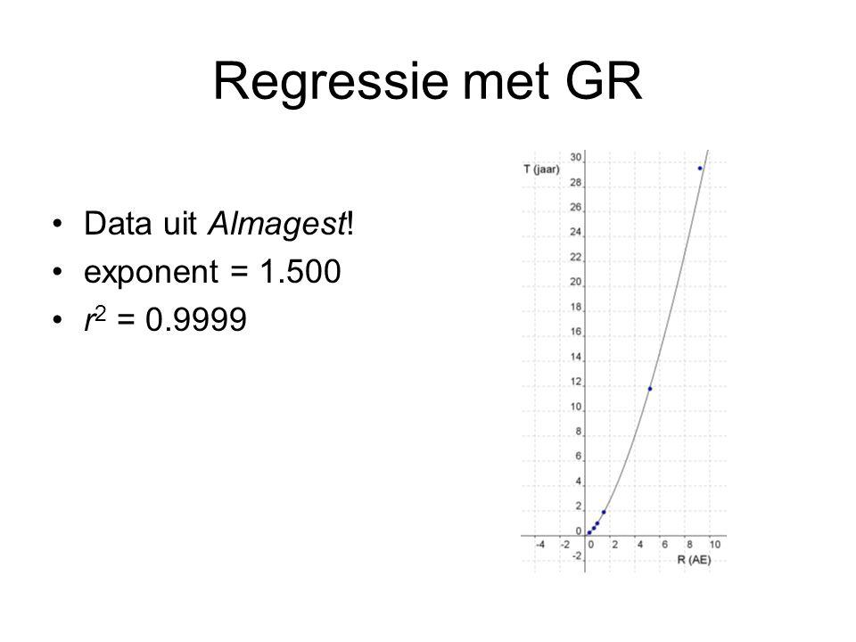 Regressie met GR Data uit Almagest! exponent = 1.500 r 2 = 0.9999