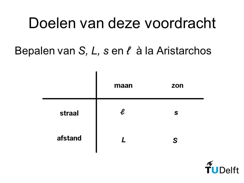 Moderne waarden afstand S = 150.000.000 km (  1,7%) afstand L = 380.000 km (  5,5%) straal s = 700.000 km straal ℓ = 1.700 km S : L  s : ℓ  400 : 1 (1 significant cijfer) S : s  L : ℓ  200 : 1 (1 significant cijfer) S : 2s  L : 2ℓ  100 : 1 (1 significant cijfer)
