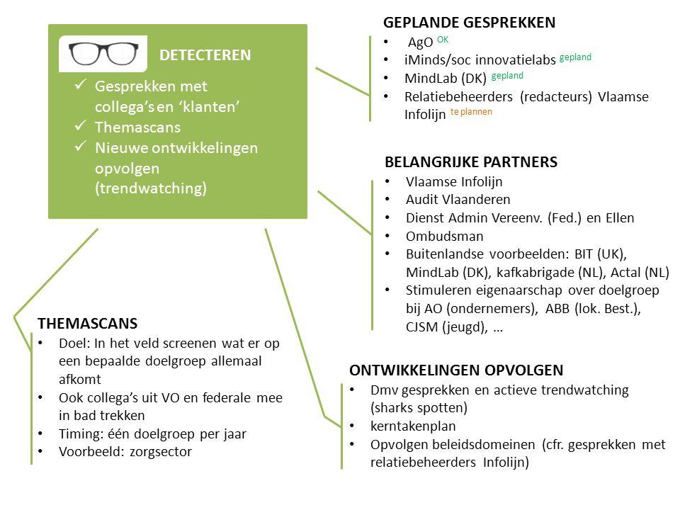 Gesprekken met collega's en 'klanten' Themascans Nieuwe ontwikkelingen opvolgen (trendwatching) DETECTEREN GEPLANDE GESPREKKEN AgO OK iMinds/soc innovatielabs gepland MindLab (DK) gepland Relatiebeheerders (redacteurs) Vlaamse Infolijn te plannen BELANGRIJKE PARTNERS Vlaamse Infolijn Audit Vlaanderen Dienst Admin Vereenv.