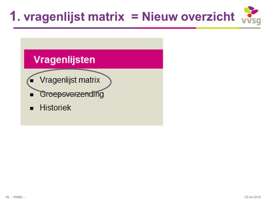 VVSG - 1. vragenlijst matrix = Nieuw overzicht 02-04-201535 -
