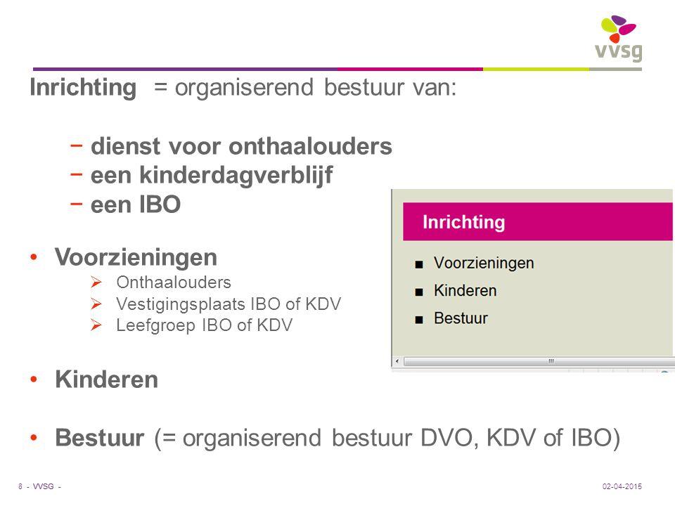 VVSG - Inrichting = organiserend bestuur van: − dienst voor onthaalouders − een kinderdagverblijf − een IBO Voorzieningen  Onthaalouders  Vestigings