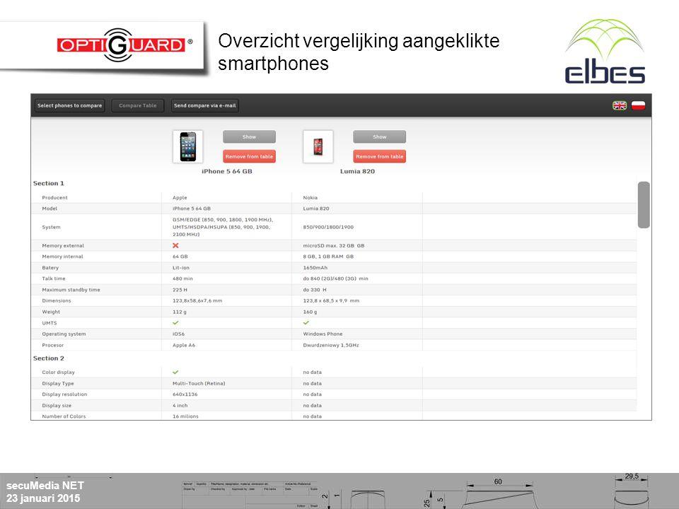 secuMedia NET 23 januari 2015 Overzicht vergelijking aangeklikte smartphones