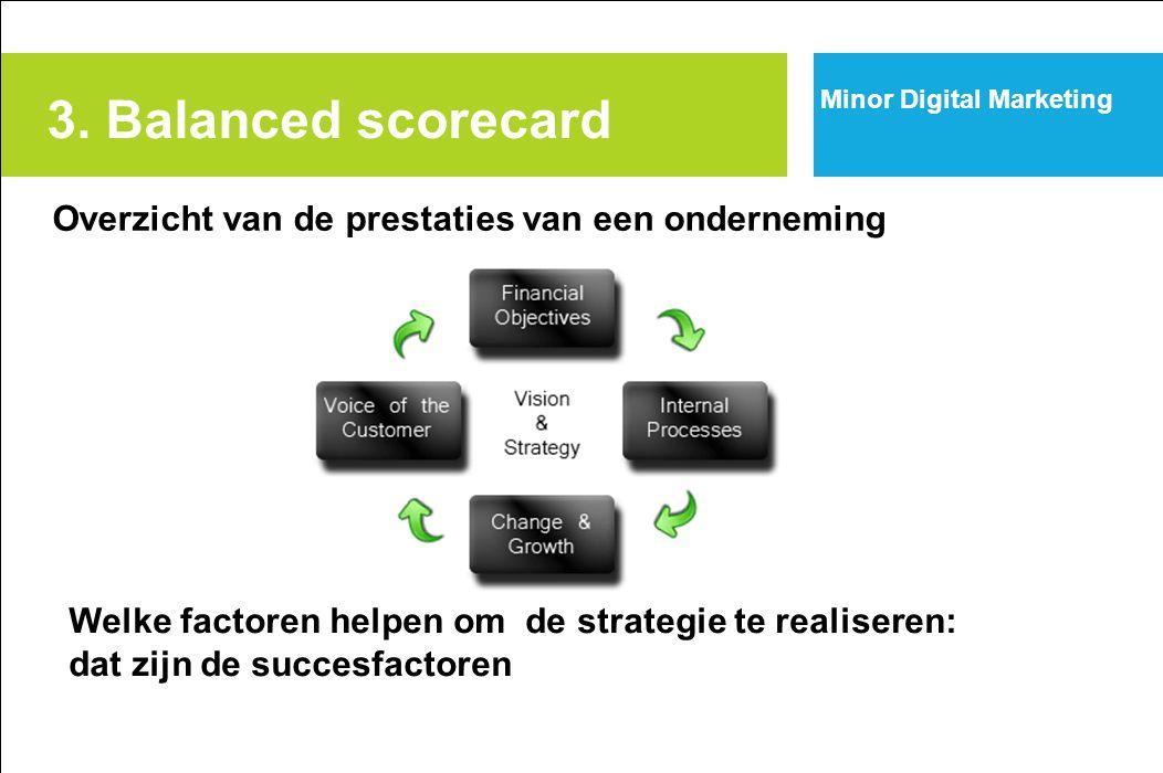 Overzicht van de prestaties van een onderneming 3. Balanced scorecard Welke factoren helpen om de strategie te realiseren: dat zijn de succesfactoren
