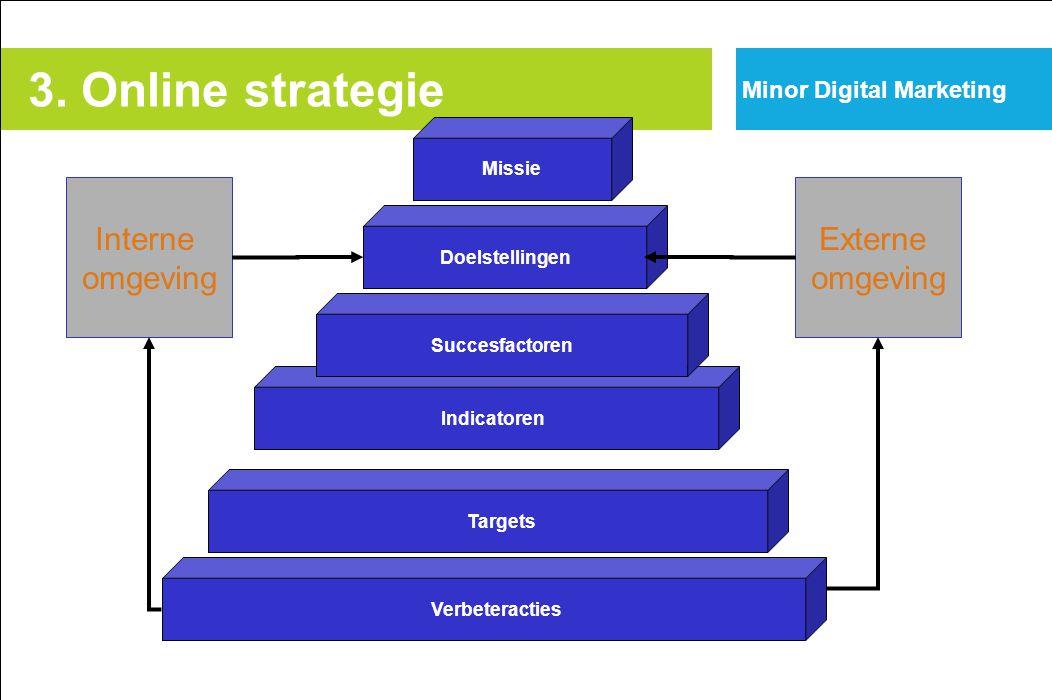 Verbeteracties Targets Indicatoren Succesfactoren Doelstellingen Missie Interne omgeving Externe omgeving 3. Online strategie Minor Digital Marketing