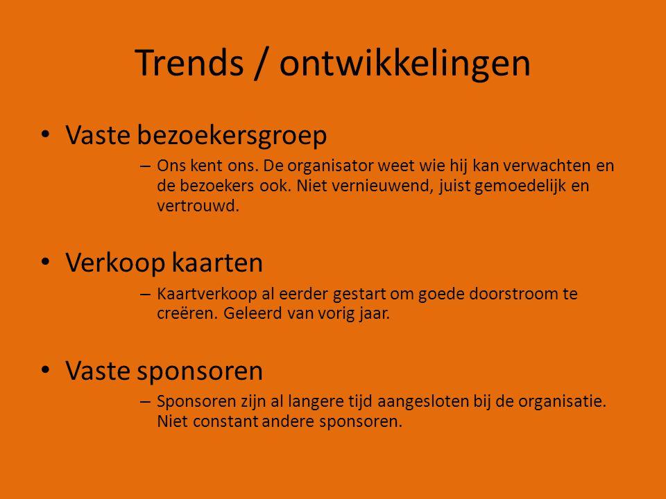 Trends / ontwikkelingen Vaste bezoekersgroep – Ons kent ons.