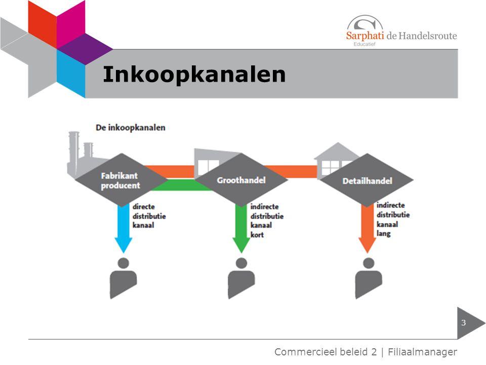 Inkoopkanalen 3 Commercieel beleid 2 | Filiaalmanager