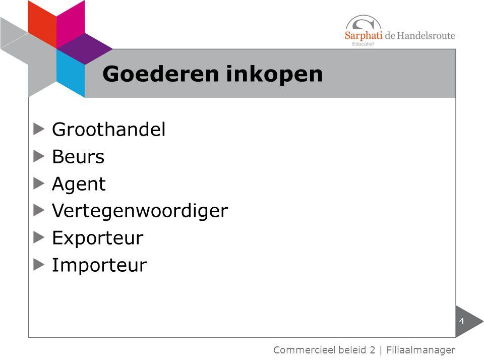 Groothandel Beurs Agent Vertegenwoordiger Exporteur Importeur 4 Commercieel beleid 2 | Filiaalmanager Goederen inkopen