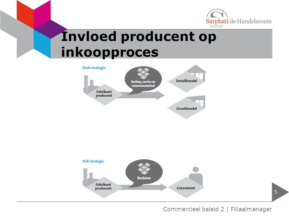 Invloed producent op inkoopproces 5 Commercieel beleid 2 | Filiaalmanager