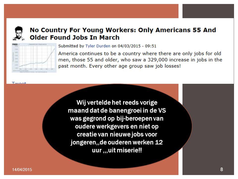 14/04/2015 8 Wij vertelde het reeds vorige maand dat de banengroei in de VS was gegrond op bij-beroepen van oudere werkgevers en niet op creatie van nieuwe jobs voor jongeren,,de ouderen werken 12 uur,,,uit miserie!!