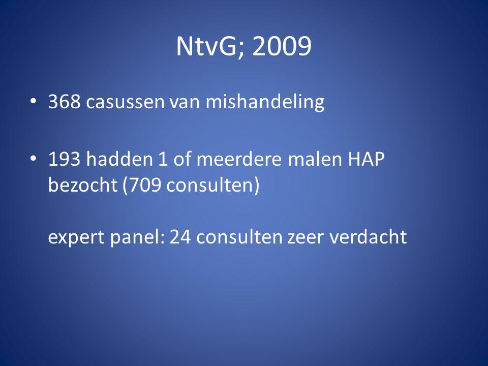 NtvG; 2009 368 casussen van mishandeling 193 hadden 1 of meerdere malen HAP bezocht (709 consulten) expert panel: 24 consulten zeer verdacht