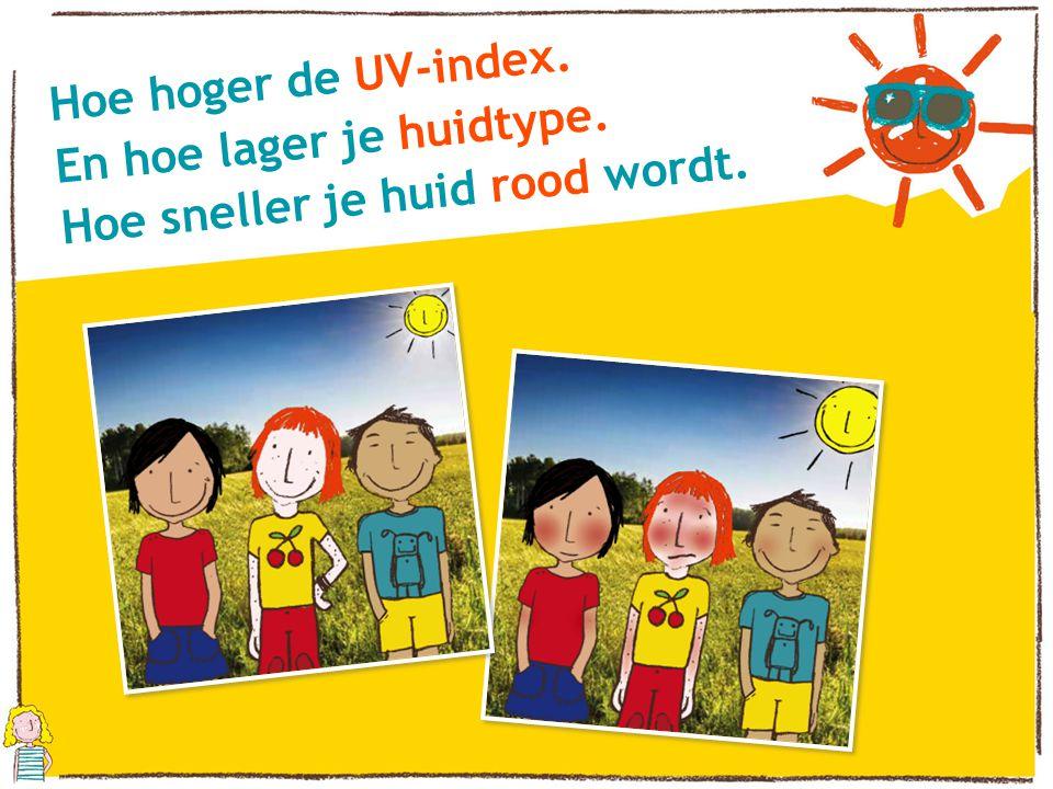 Hoe hoger de UV-index. En hoe lager je huidtype. Hoe sneller je huid rood wordt.