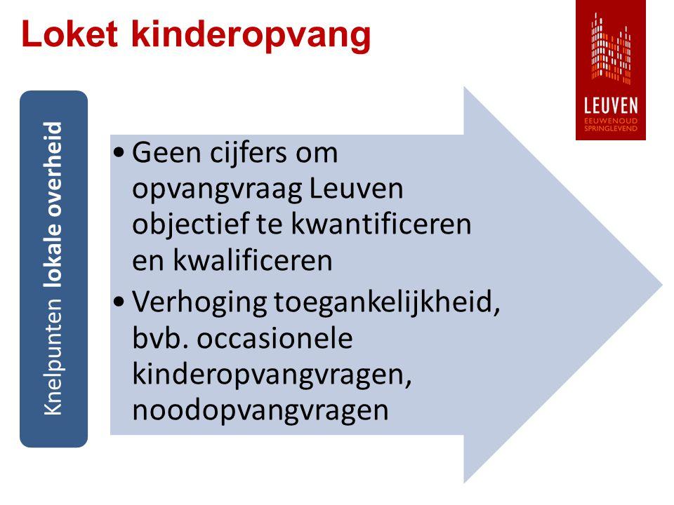 Loket kinderopvang Geen cijfers om opvangvraag Leuven objectief te kwantificeren en kwalificeren Verhoging toegankelijkheid, bvb.