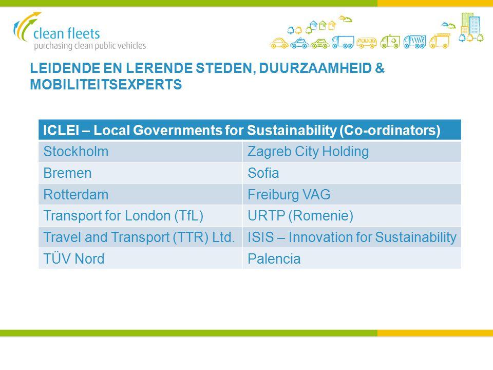 LEIDENDE EN LERENDE STEDEN, DUURZAAMHEID & MOBILITEITSEXPERTS ICLEI – Local Governments for Sustainability (Co-ordinators) StockholmZagreb City Holdin