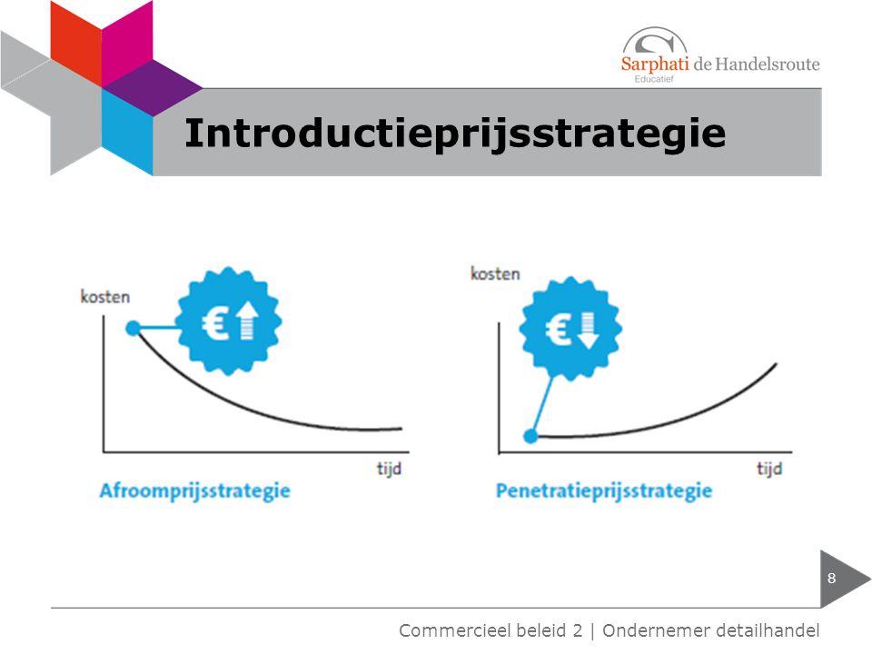 Full line pricing (product line pricing) Price lining Complementaire prijsstrategie Loss leader pricing Bait pricing 9 Assortiment prijsstrategie Commercieel beleid 2 | Ondernemer detailhandel